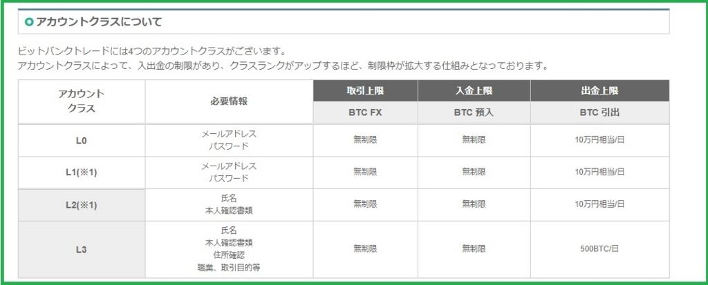 f:id:Yuki_BTC:20171031125339j:plain