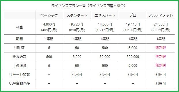 f:id:Yuki_BTC:20171114100017j:plain