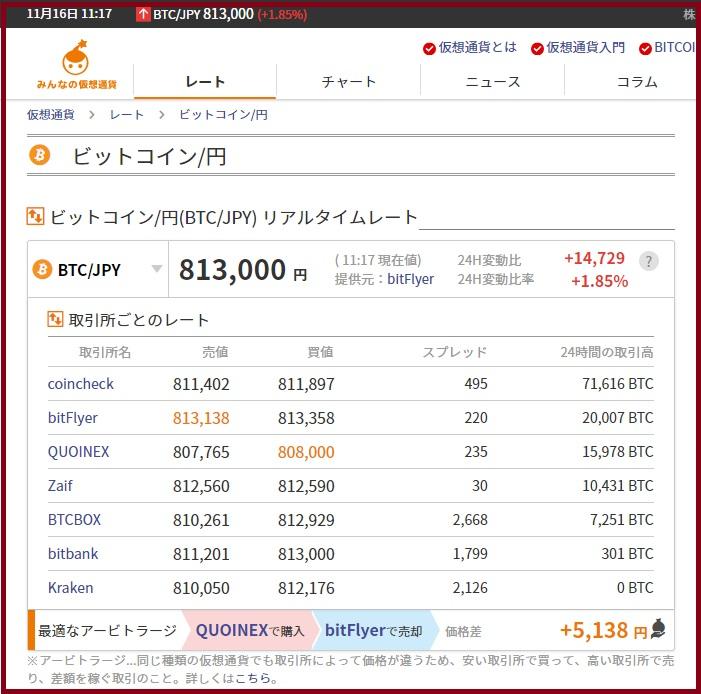 f:id:Yuki_BTC:20171116111928j:plain