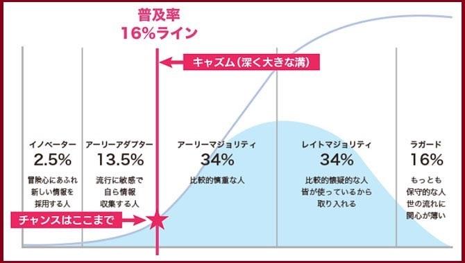 f:id:Yuki_BTC:20171118121059j:plain