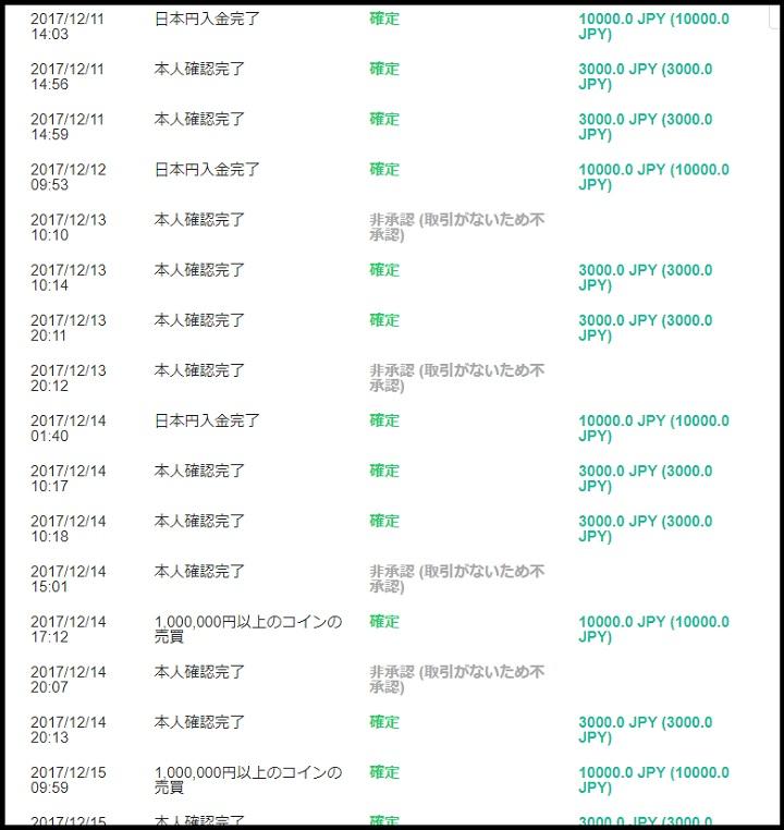 f:id:Yuki_BTC:20180115173535j:plain