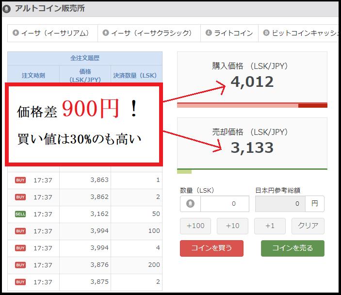 f:id:Yuki_BTC:20180131174256p:plain