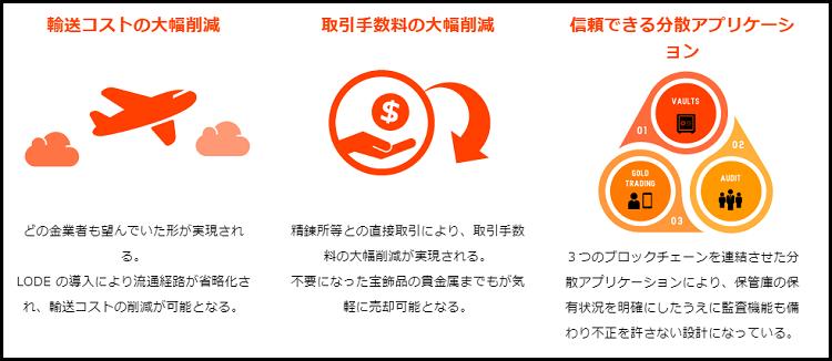 f:id:Yuki_BTC:20180212170824p:plain