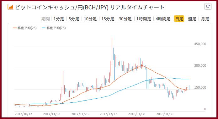 f:id:Yuki_BTC:20180219031305p:plain