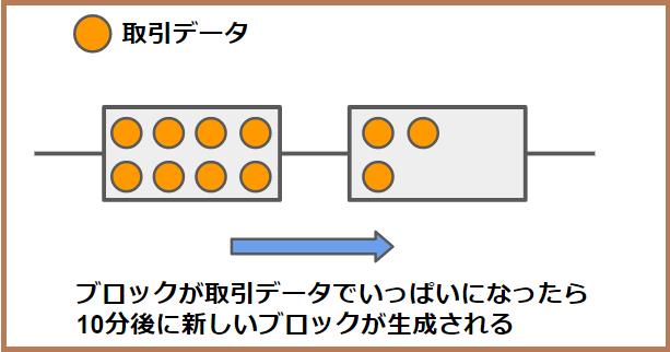 f:id:Yuki_BTC:20180219145154p:plain