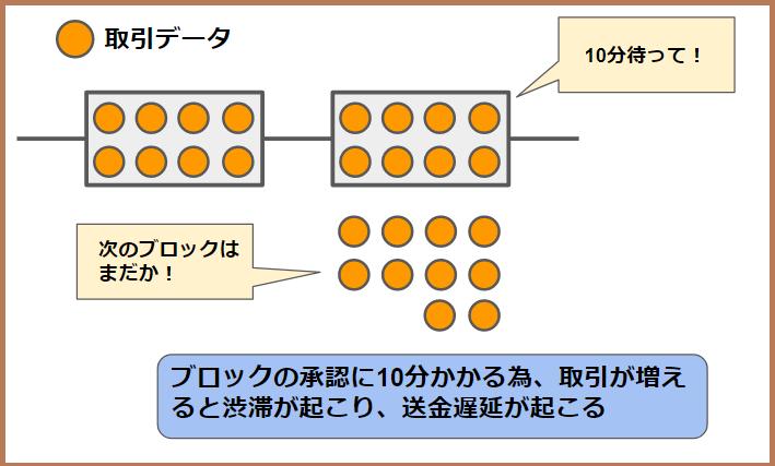 f:id:Yuki_BTC:20180219150144p:plain