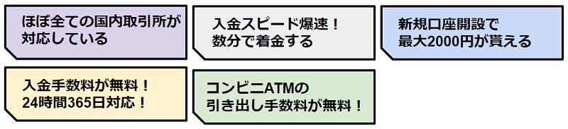 f:id:Yuki_BTC:20180219213028p:plain