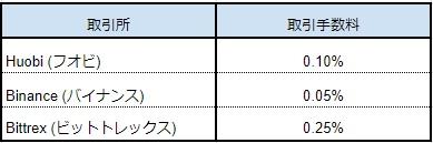 f:id:Yuki_BTC:20180405012157j:plain