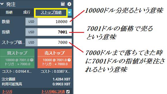 ビットメックスのストップ指値注文のやり方
