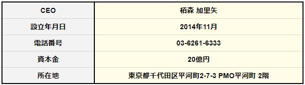 f:id:Yuki_BTC:20180505153716p:plain