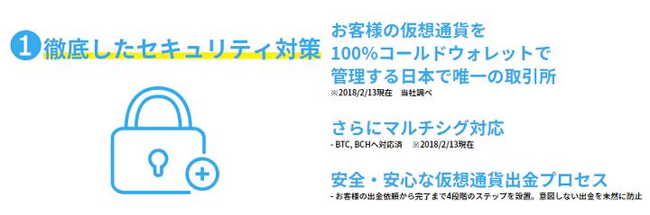 f:id:Yuki_BTC:20180505205247p:plain