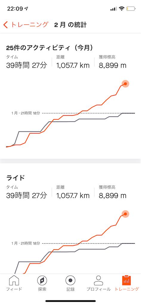 f:id:Yuki_trial_road:20210226225531p:plain