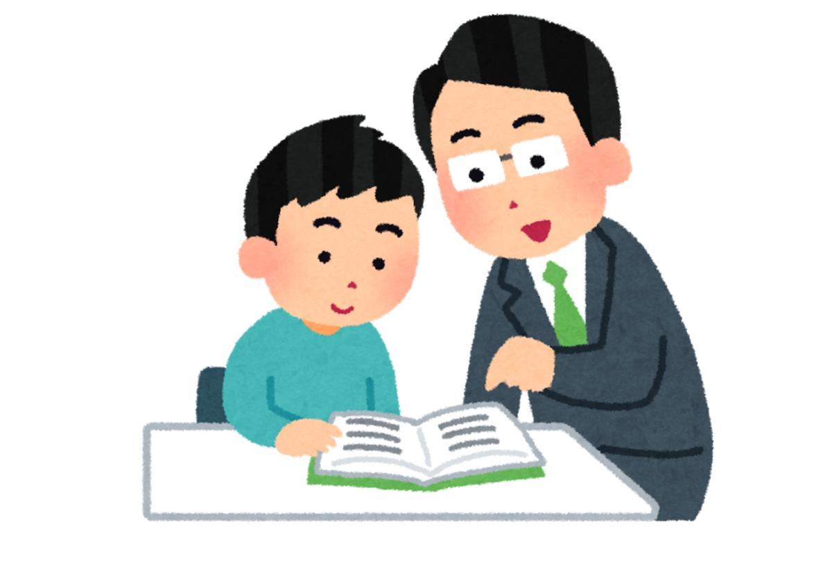 f:id:Yukichi-study:20210112152049p:plain