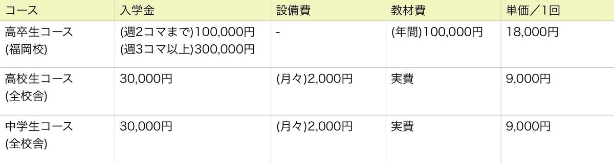 f:id:Yukichi-study:20210117171646j:plain