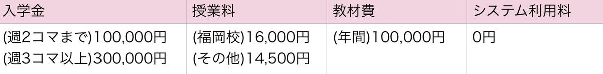 f:id:Yukichi-study:20210117173457j:plain