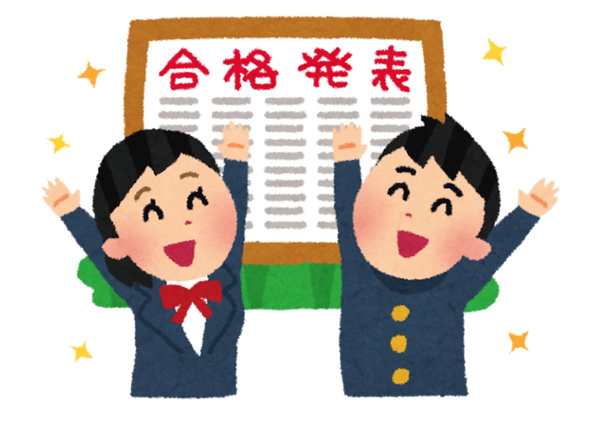 f:id:Yukichi-study:20210117180350p:plain