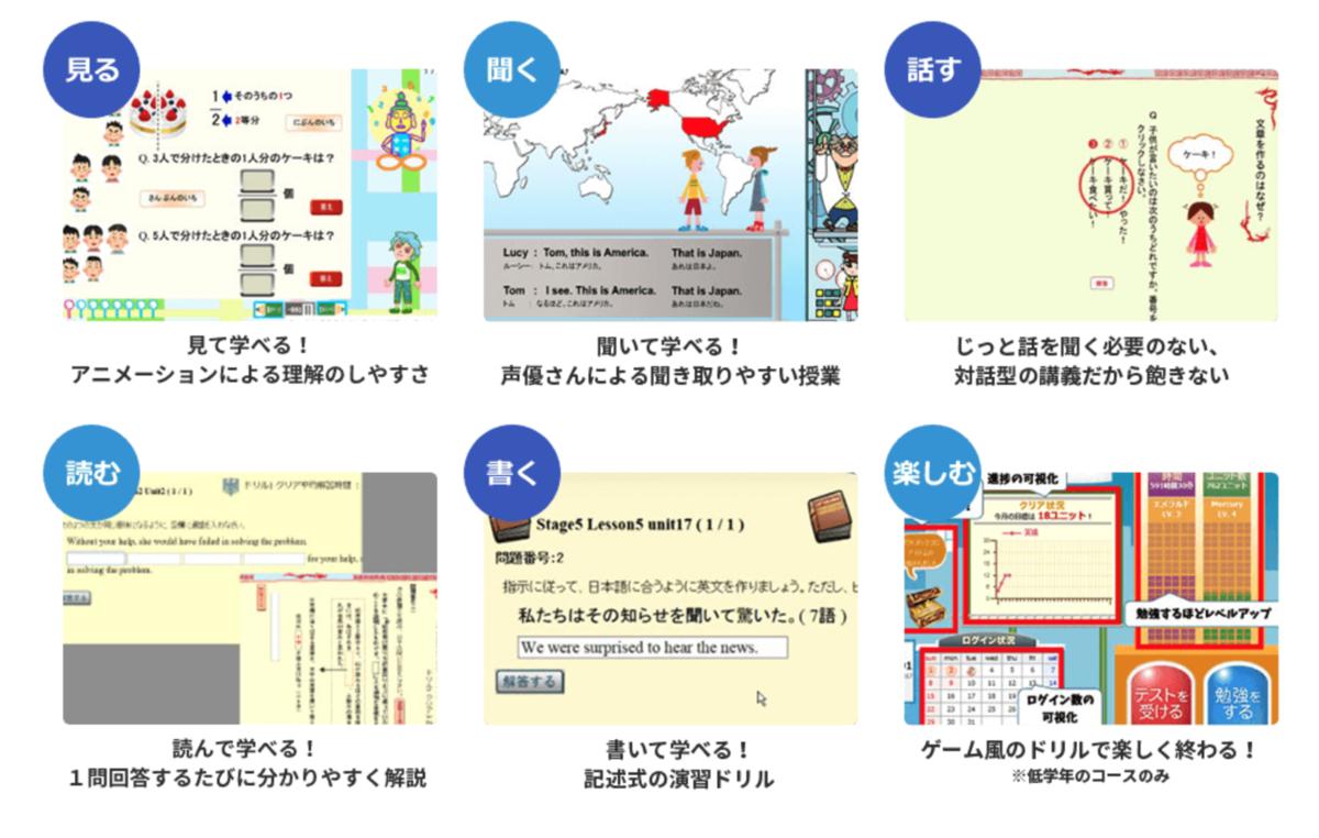 f:id:Yukichi-study:20210127201734p:plain