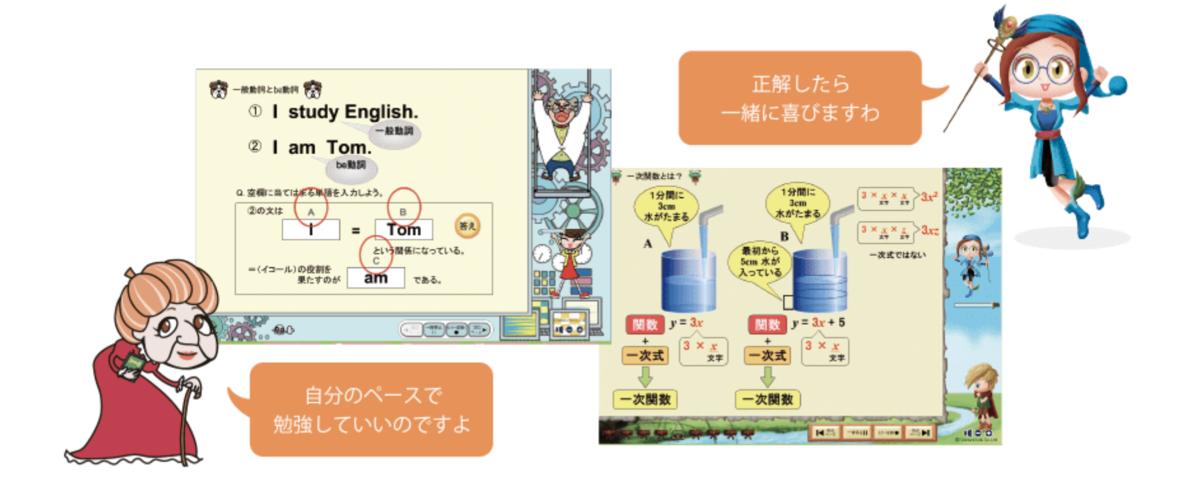 f:id:Yukichi-study:20210127203735p:plain