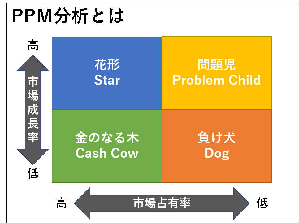 f:id:Yukidoke:20200405071124p:plain
