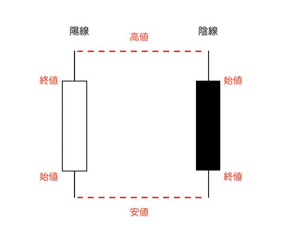 f:id:Yukidoke:20200505152637p:plain