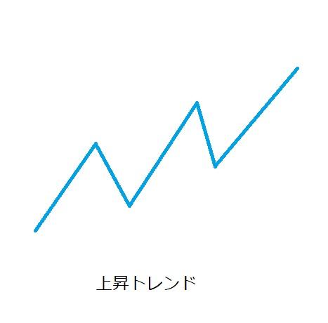 f:id:Yukidoke:20200608193846j:plain