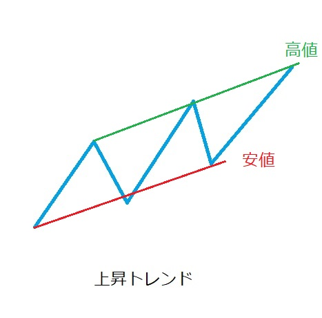 f:id:Yukidoke:20200608194926j:plain
