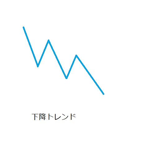 f:id:Yukidoke:20200608195452j:plain