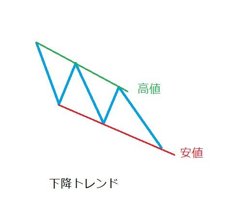 f:id:Yukidoke:20200608195605j:plain
