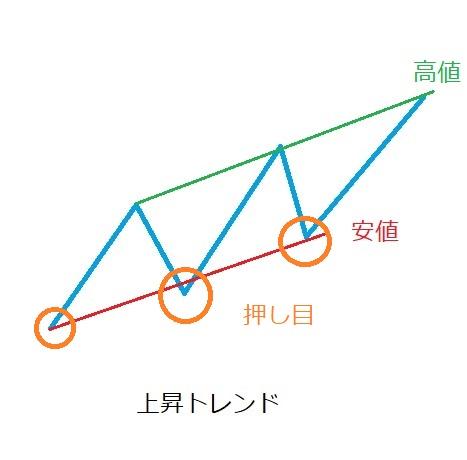 f:id:Yukidoke:20200608203157j:plain