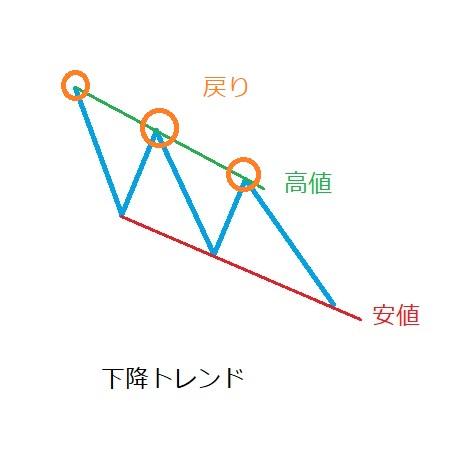 f:id:Yukidoke:20200608203359j:plain