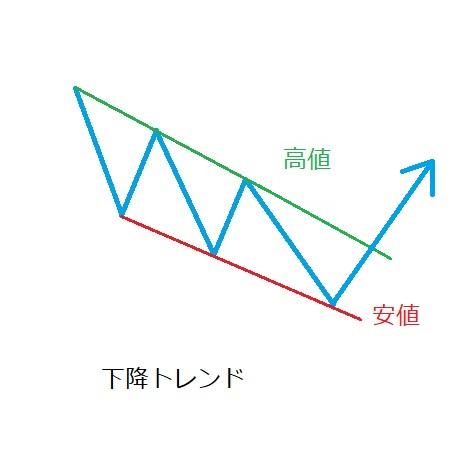 f:id:Yukidoke:20200608205652j:plain