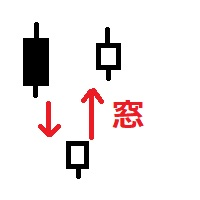 f:id:Yukidoke:20200705192329j:plain