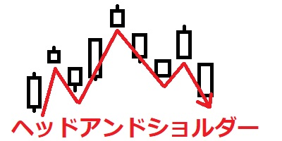 f:id:Yukidoke:20200712222206j:plain
