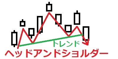 f:id:Yukidoke:20200712222847j:plain