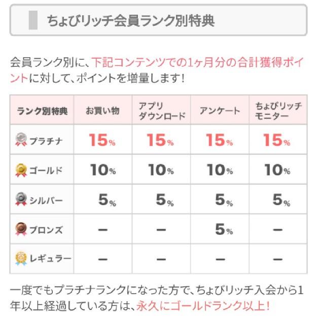 f:id:Yukidoke:20210210005047j:image