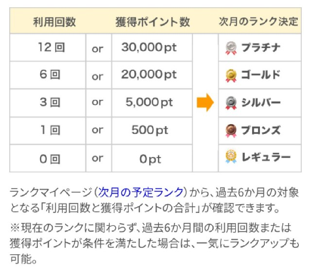 f:id:Yukidoke:20210210005124j:image
