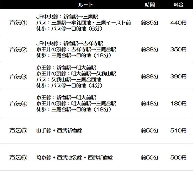 f:id:Yukikawa:20180716204147j:plain