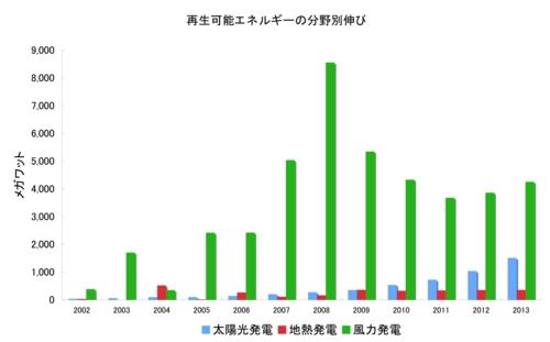 f:id:YukioSakaguchi:20100902091617j:image