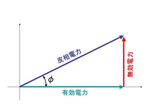 f:id:YukioSakaguchi:20110424144205j:image:w360