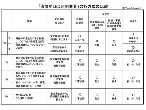 f:id:YukioSakaguchi:20110515104159j:image