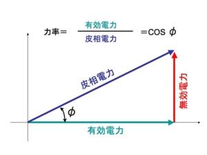 f:id:YukioSakaguchi:20110523084937j:image