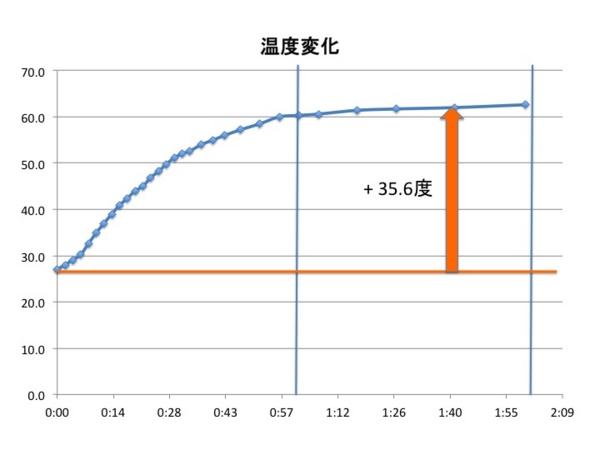 f:id:YukioSakaguchi:20120204234530j:image