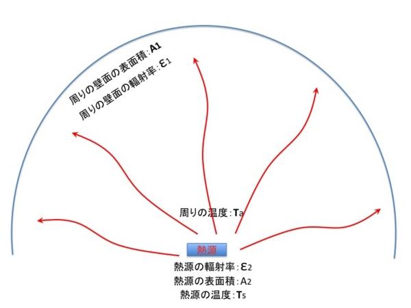 f:id:YukioSakaguchi:20120211092438j:image