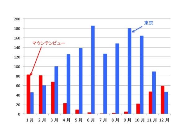f:id:YukioSakaguchi:20120216124343j:image