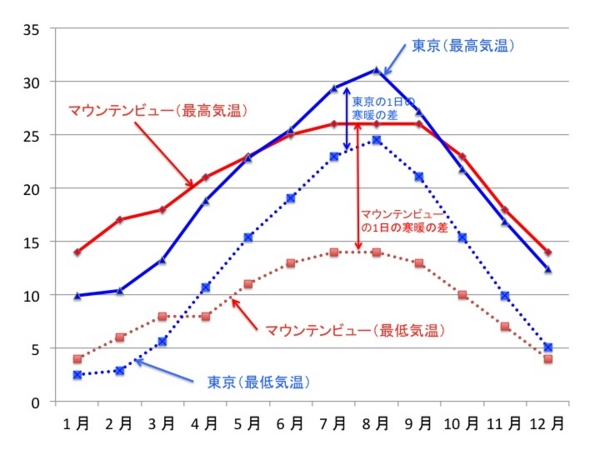 f:id:YukioSakaguchi:20120216132301j:image