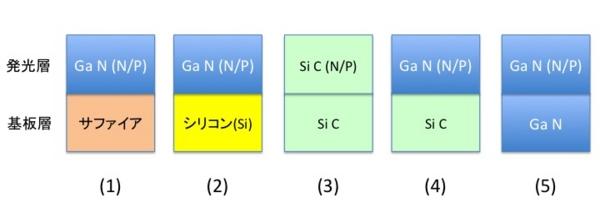 f:id:YukioSakaguchi:20120220064027j:image