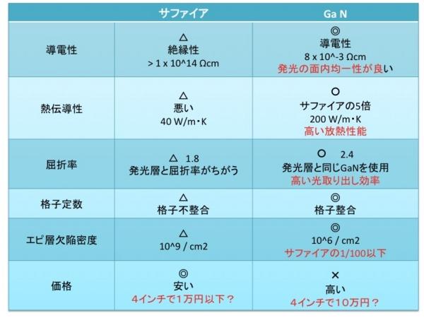 f:id:YukioSakaguchi:20120221055611j:image