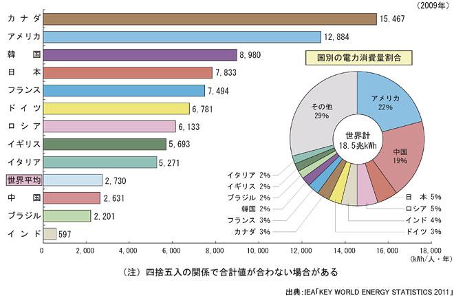 f:id:YukioSakaguchi:20120628090526j:image