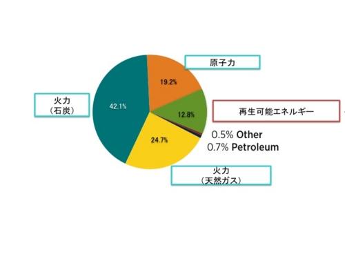 f:id:YukioSakaguchi:20121216163111j:image