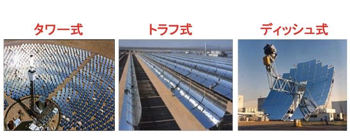 f:id:YukioSakaguchi:20121228061634j:image